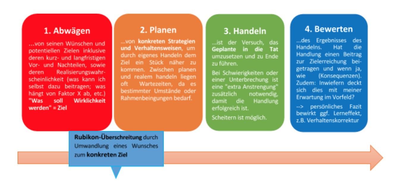 Wencke Schwarz Phanomen Schweinehund Die Sportpsychologen